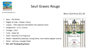 Seuil Graves Rouge