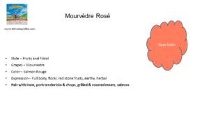 Rosé of Mourvèdre